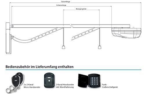 Rademacher RolloPort S2 Garagentorantrieb für Schwingtor & Sektionaltor, Führungsschiene lang (Zugkraft: 700 N, Hubhöhe bis 2,85 m, Torgröße bis 10,5 m²), RP-S2-700N-7